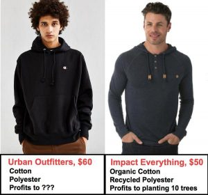 5 Cheaper Ethical Items That Will Make You Question Life